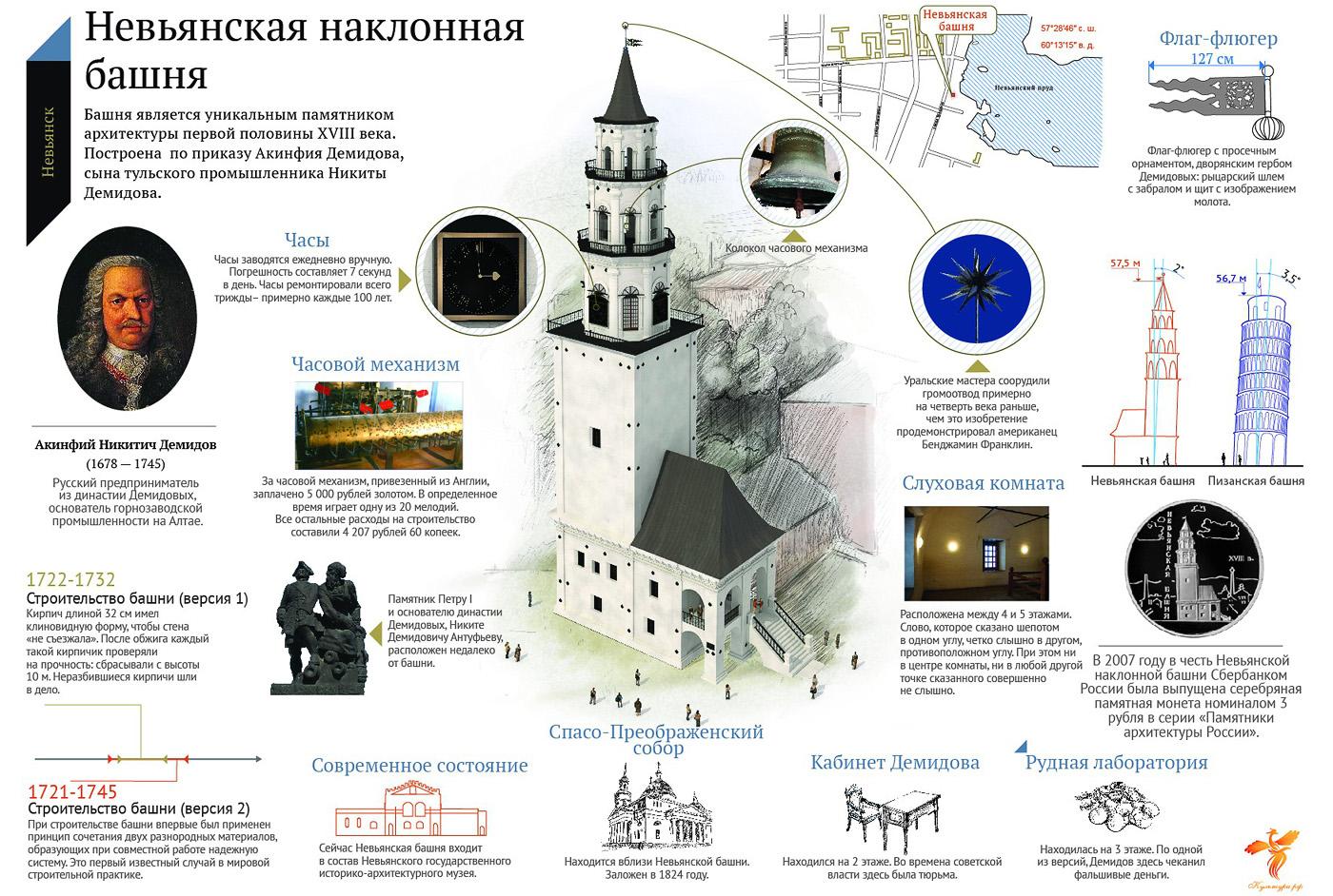 nevyansk_naklonnaya-baschnya_09